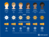 Grafik Hauttypen